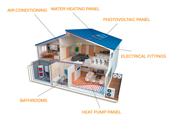 Air conditioning and heat pumps in Marbella